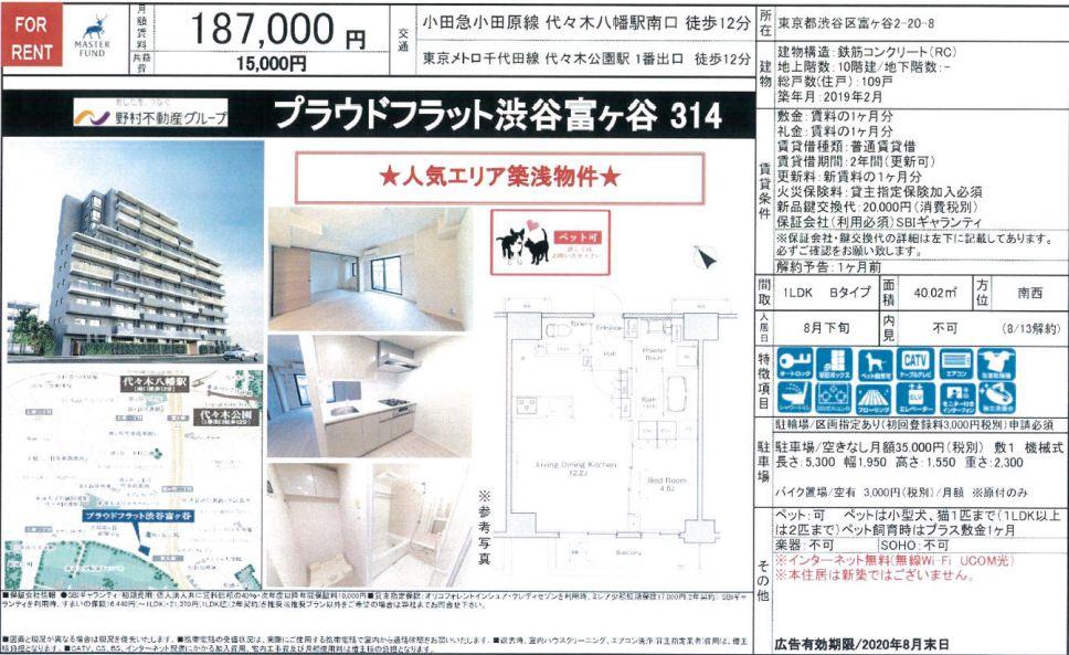 f:id:yoyogiuehararealestate:20200901104112j:plain