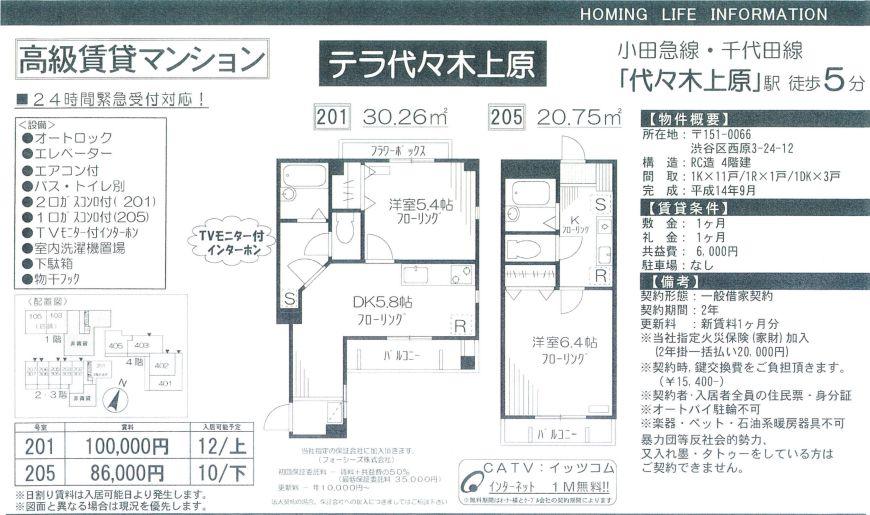 f:id:yoyogiuehararealestate:20200907100805j:plain