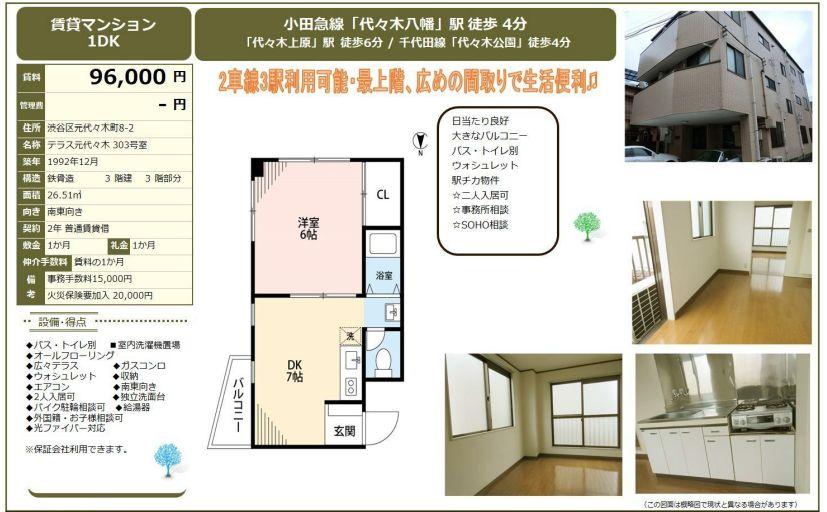 f:id:yoyogiuehararealestate:20200915182129j:plain
