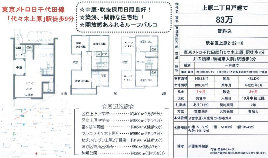 f:id:yoyogiuehararealestate:20200918101054j:plain