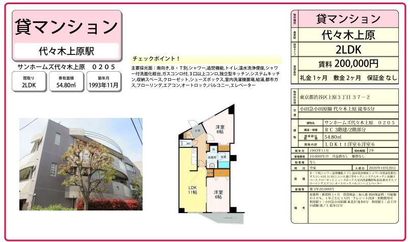 f:id:yoyogiuehararealestate:20200924101308j:plain