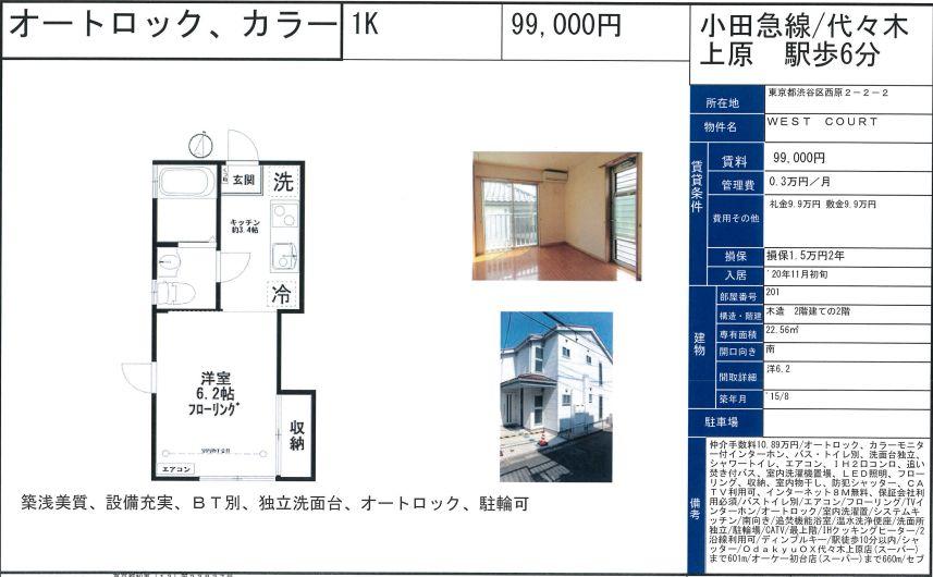 f:id:yoyogiuehararealestate:20200926103430j:plain