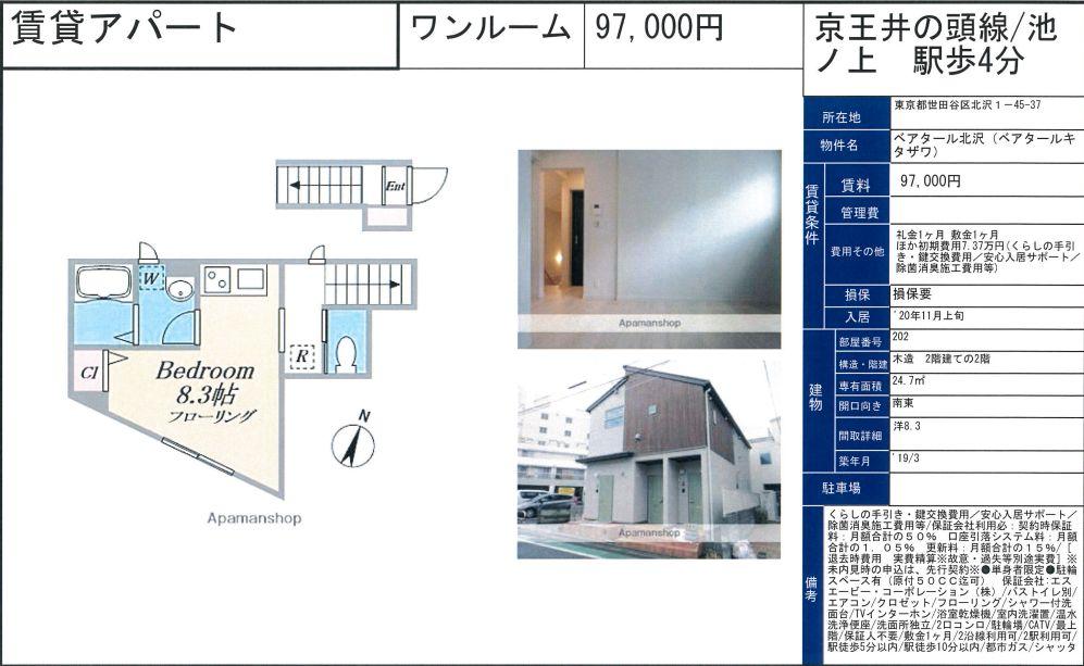 f:id:yoyogiuehararealestate:20201004104304j:plain