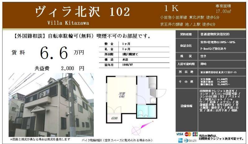f:id:yoyogiuehararealestate:20201019185606j:plain