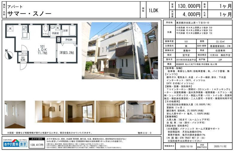 f:id:yoyogiuehararealestate:20201020200205j:plain