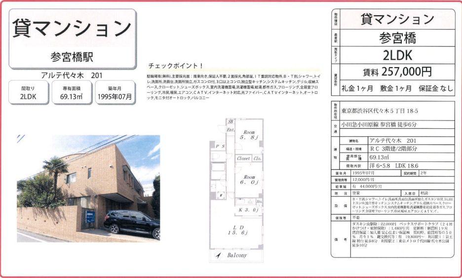 f:id:yoyogiuehararealestate:20201022112244j:plain