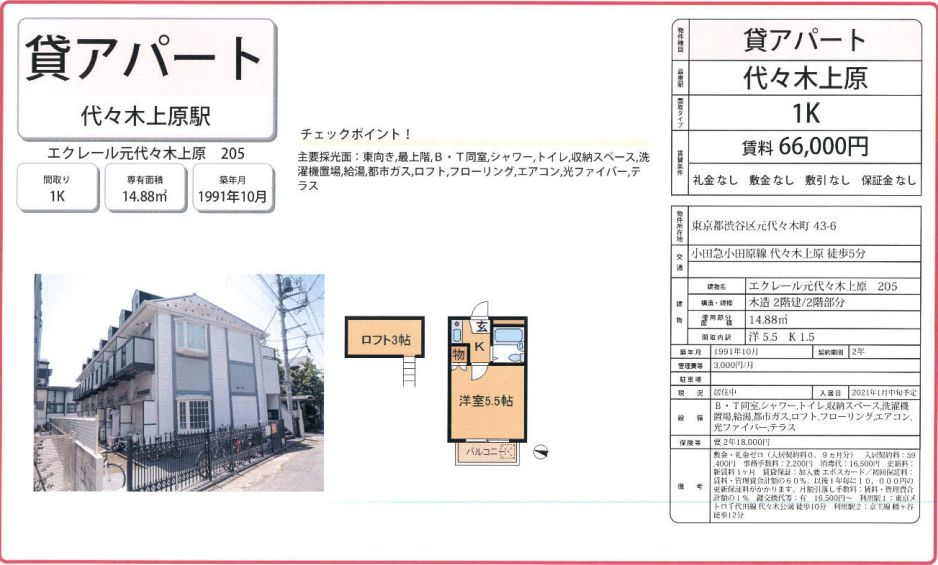 f:id:yoyogiuehararealestate:20201022112247j:plain