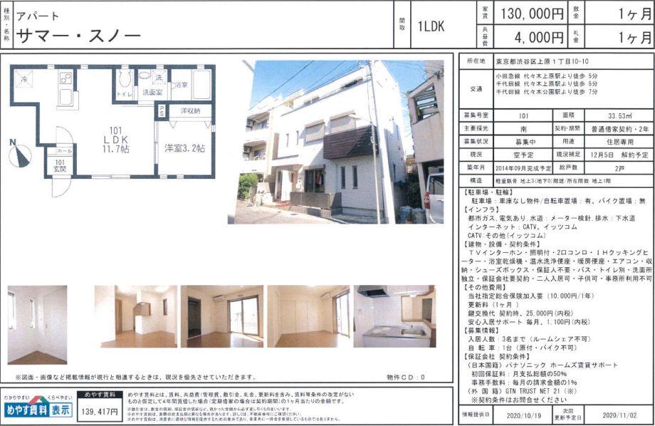 f:id:yoyogiuehararealestate:20201022112319j:plain