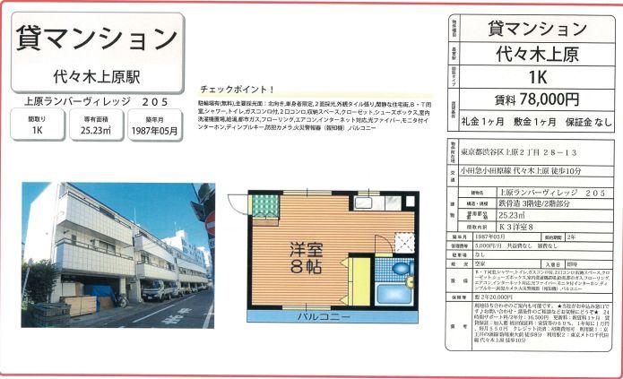 f:id:yoyogiuehararealestate:20201106113547j:plain