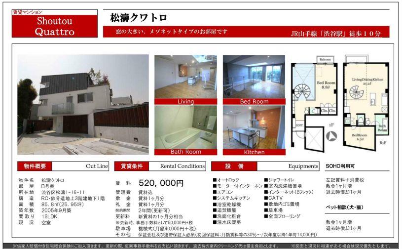 f:id:yoyogiuehararealestate:20201123103101j:plain