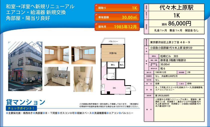 f:id:yoyogiuehararealestate:20201123103112j:plain