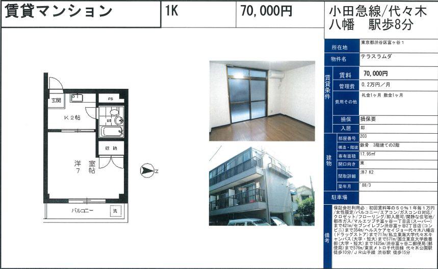 f:id:yoyogiuehararealestate:20201127110650j:plain