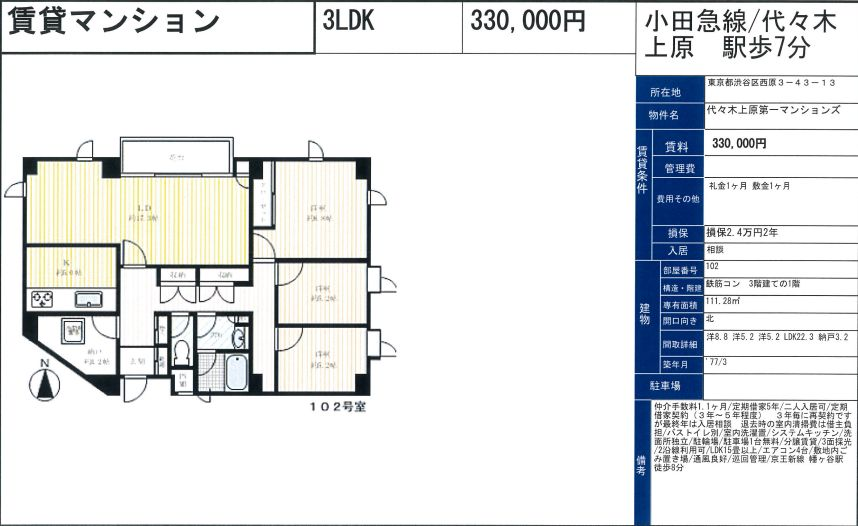 f:id:yoyogiuehararealestate:20201127110654j:plain