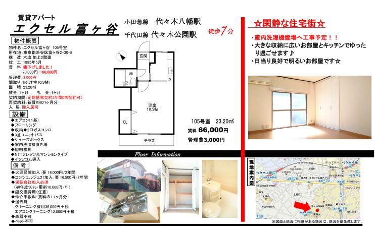 f:id:yoyogiuehararealestate:20210113113344j:plain