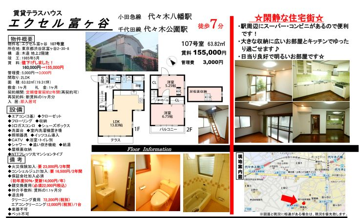 f:id:yoyogiuehararealestate:20210113113405j:plain