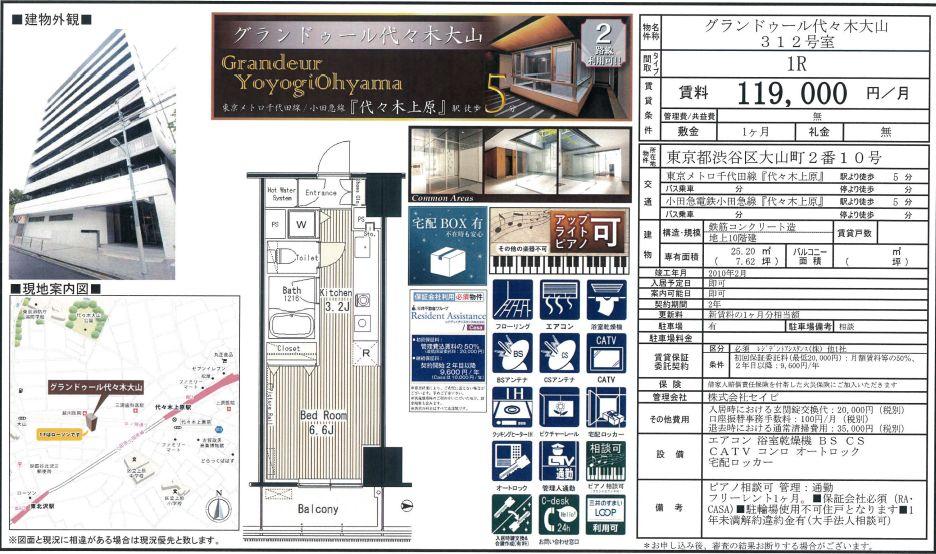 f:id:yoyogiuehararealestate:20210115104501j:plain