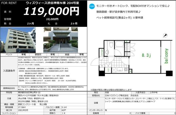 f:id:yoyogiuehararealestate:20210116101306j:plain