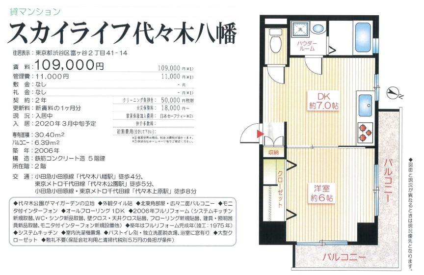 f:id:yoyogiuehararealestate:20210122111037j:plain