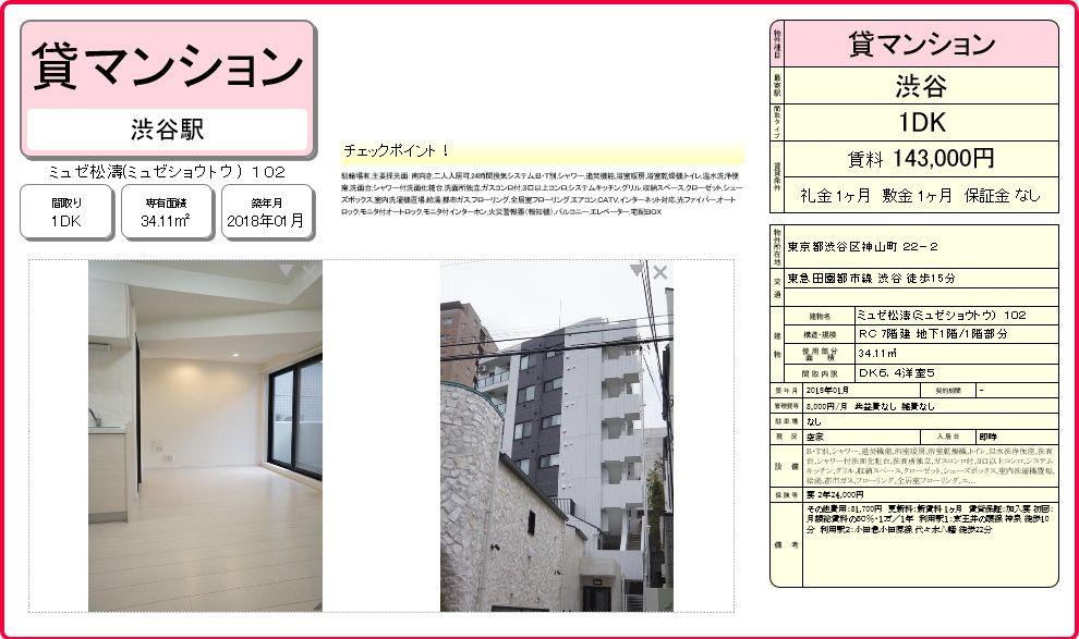 f:id:yoyogiuehararealestate:20210123093240j:plain
