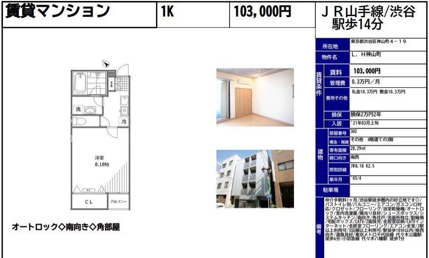 f:id:yoyogiuehararealestate:20210127195324j:plain