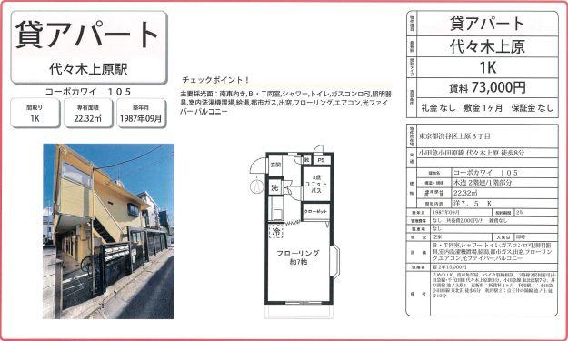 f:id:yoyogiuehararealestate:20210203095940j:plain