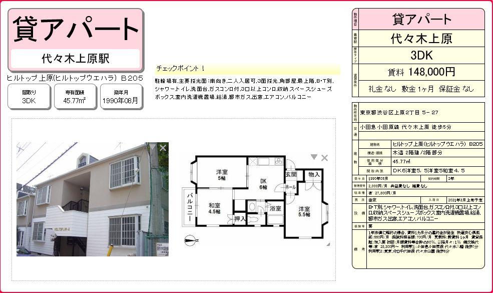 f:id:yoyogiuehararealestate:20210203193546j:plain