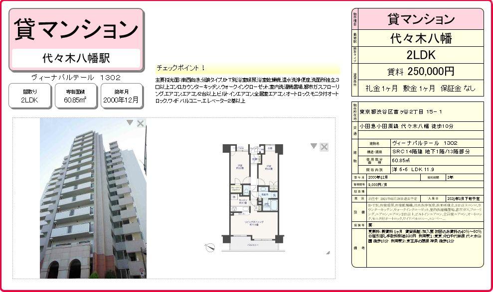 f:id:yoyogiuehararealestate:20210208203411j:plain