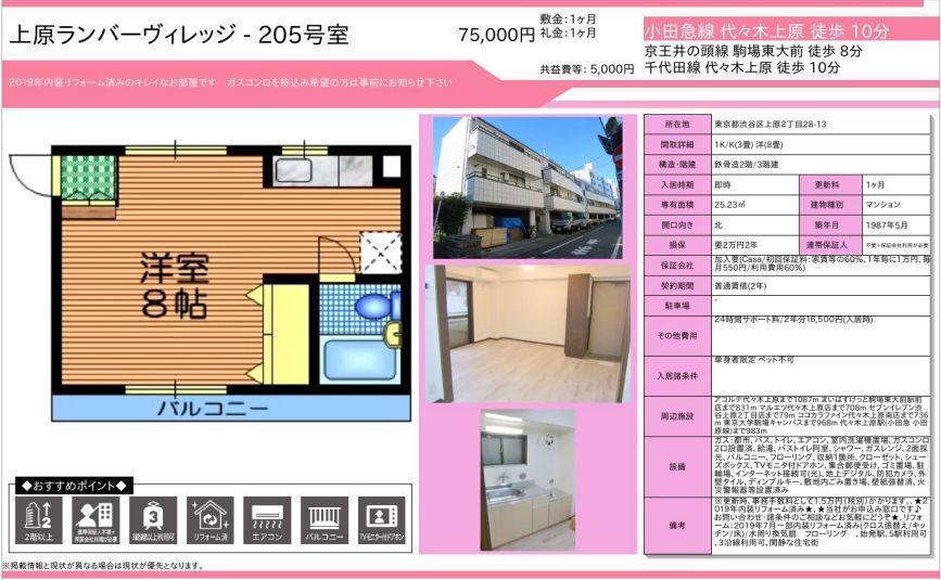f:id:yoyogiuehararealestate:20210209202419j:plain