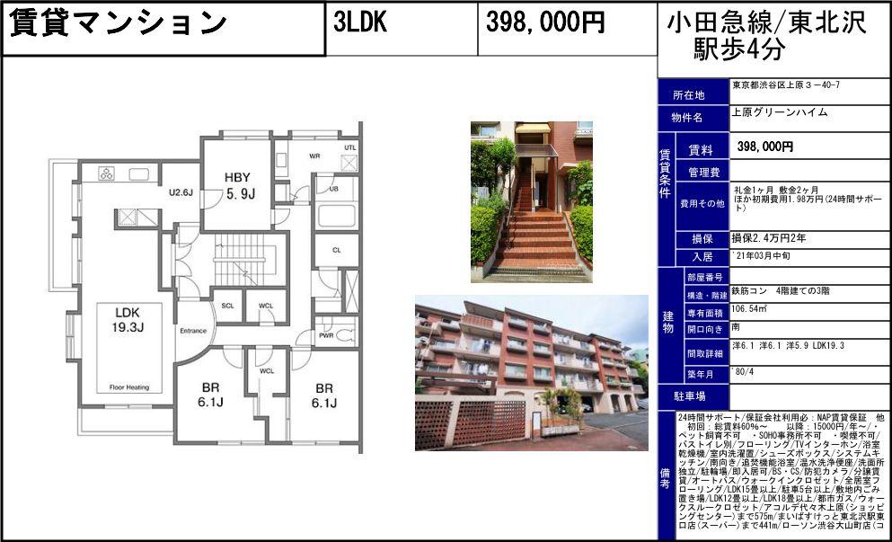 f:id:yoyogiuehararealestate:20210209202825j:plain