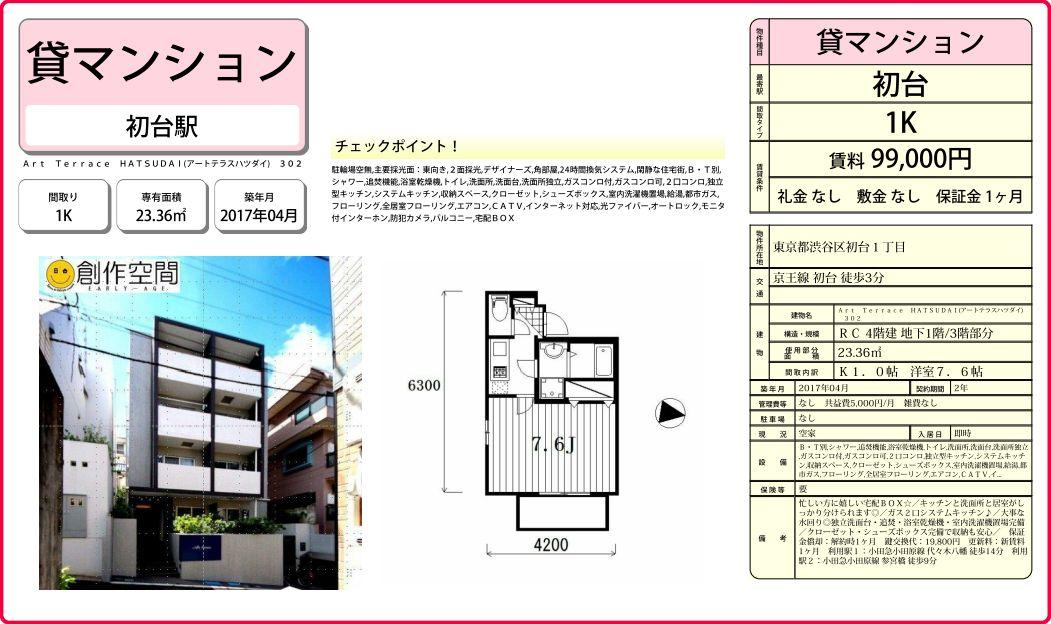 f:id:yoyogiuehararealestate:20210220200737j:plain