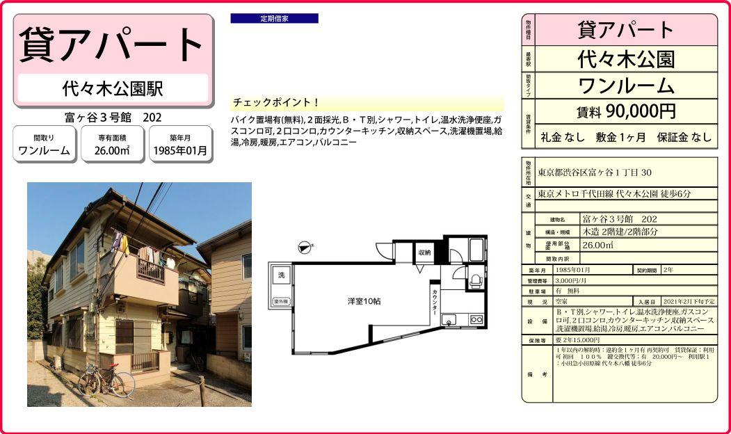 f:id:yoyogiuehararealestate:20210220200745j:plain