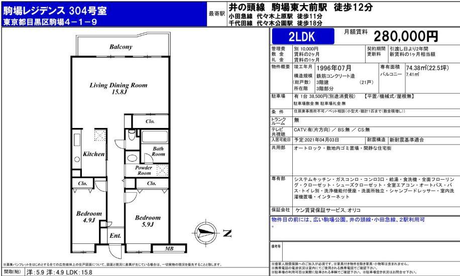 f:id:yoyogiuehararealestate:20210221092200j:plain