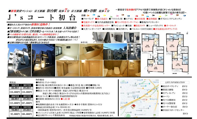 f:id:yoyogiuehararealestate:20210223110019j:plain