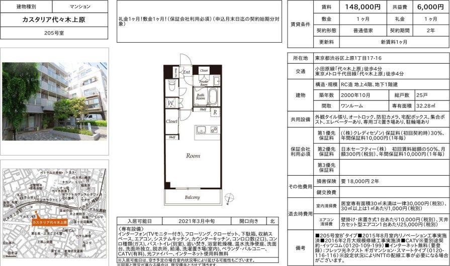 f:id:yoyogiuehararealestate:20210227102023j:plain