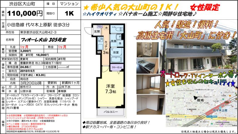 f:id:yoyogiuehararealestate:20210314202339j:plain