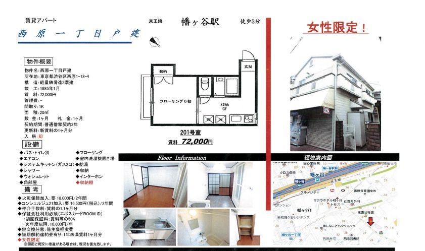 f:id:yoyogiuehararealestate:20210314202345j:plain