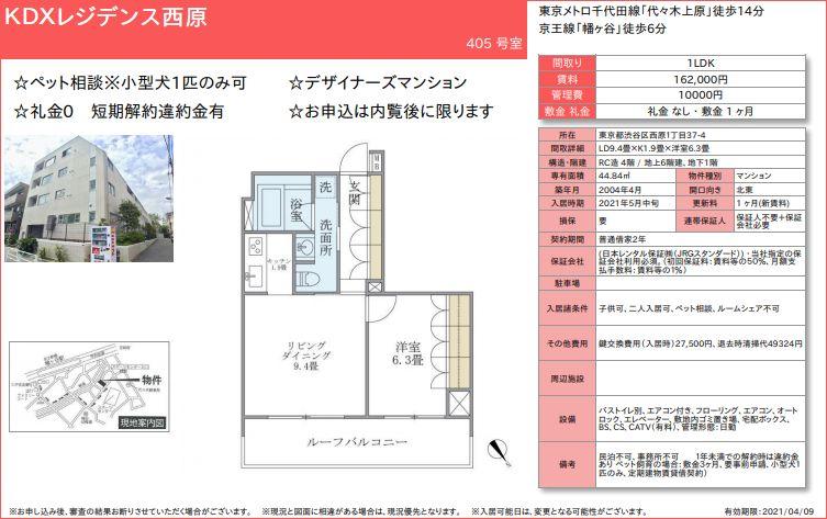 f:id:yoyogiuehararealestate:20210331103723j:plain