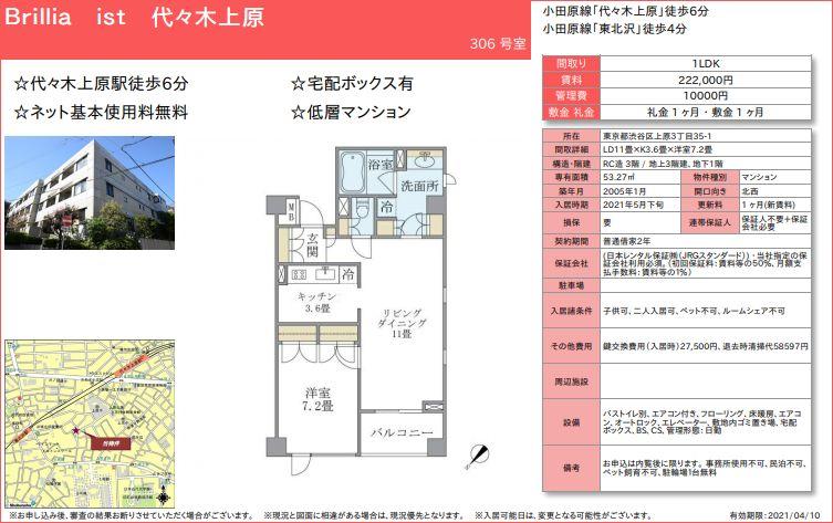 f:id:yoyogiuehararealestate:20210401102235j:plain