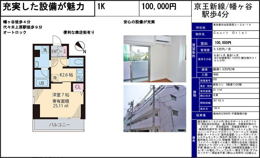 f:id:yoyogiuehararealestate:20210401102241j:plain