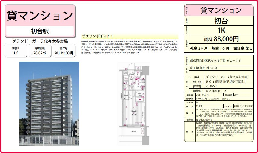 f:id:yoyogiuehararealestate:20210401102244j:plain