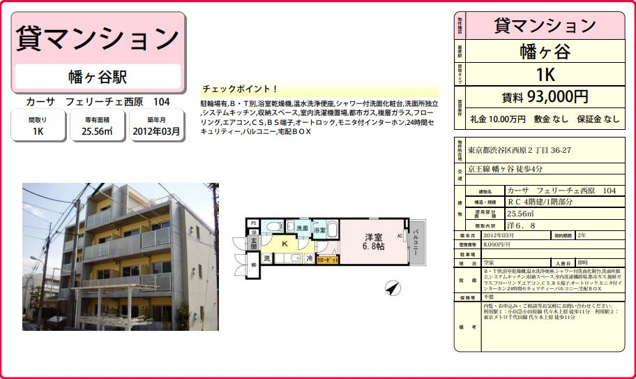 f:id:yoyogiuehararealestate:20210404093934j:plain