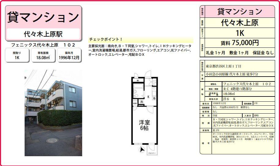f:id:yoyogiuehararealestate:20210404093947j:plain