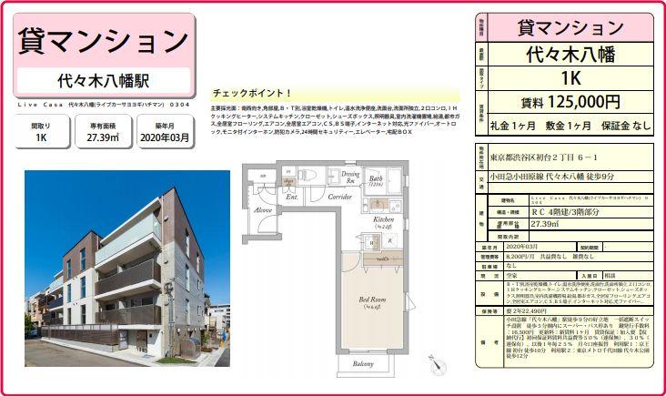 f:id:yoyogiuehararealestate:20210406190702j:plain