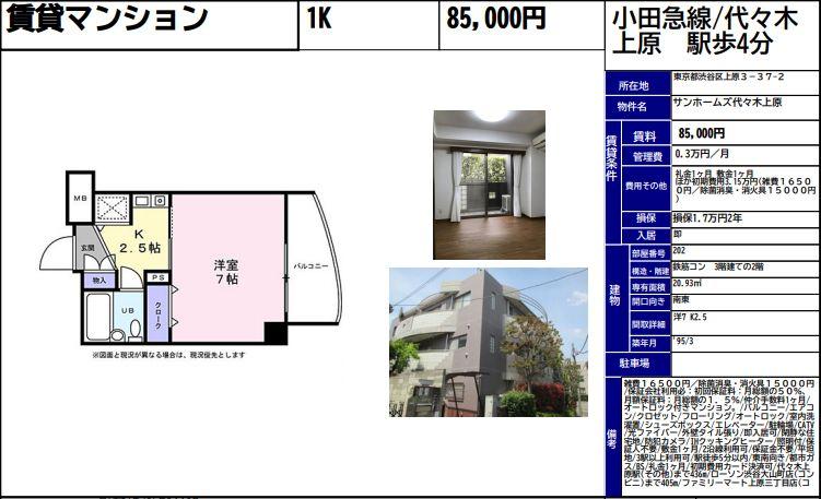 f:id:yoyogiuehararealestate:20210406190706j:plain