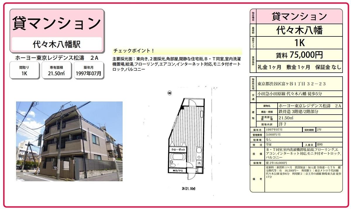 f:id:yoyogiuehararealestate:20210408095908j:plain
