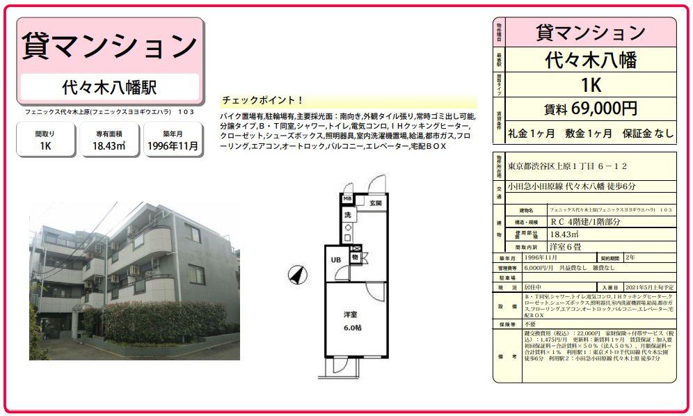 f:id:yoyogiuehararealestate:20210408095913j:plain