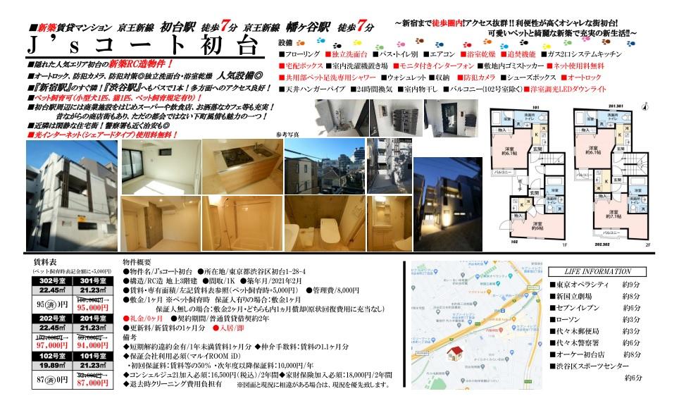 f:id:yoyogiuehararealestate:20210422132413j:plain