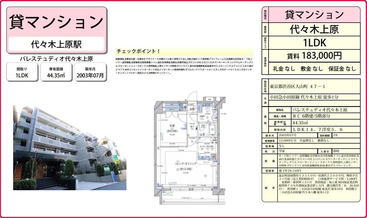 f:id:yoyogiuehararealestate:20210427092845j:plain