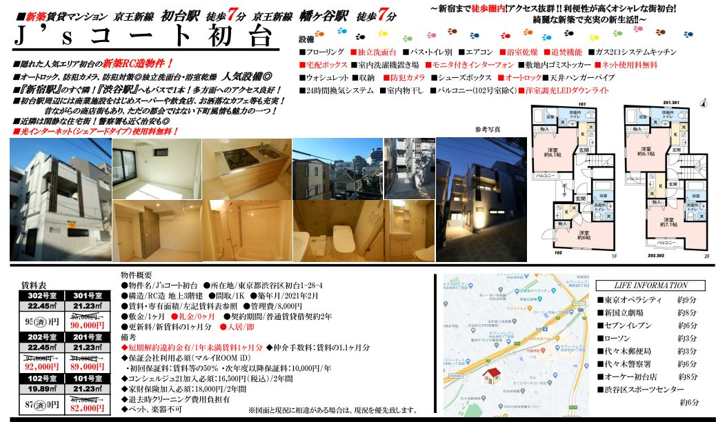 f:id:yoyogiuehararealestate:20210509193411j:plain