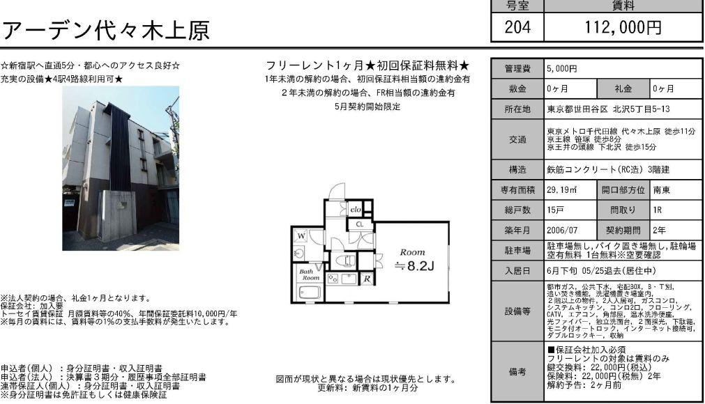 f:id:yoyogiuehararealestate:20210518102449j:plain